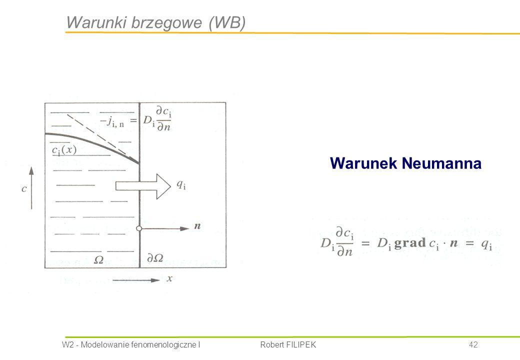 W2 - Modelowanie fenomenologiczne I Robert FILIPEK 42 Warunek Neumanna Warunki brzegowe (WB)