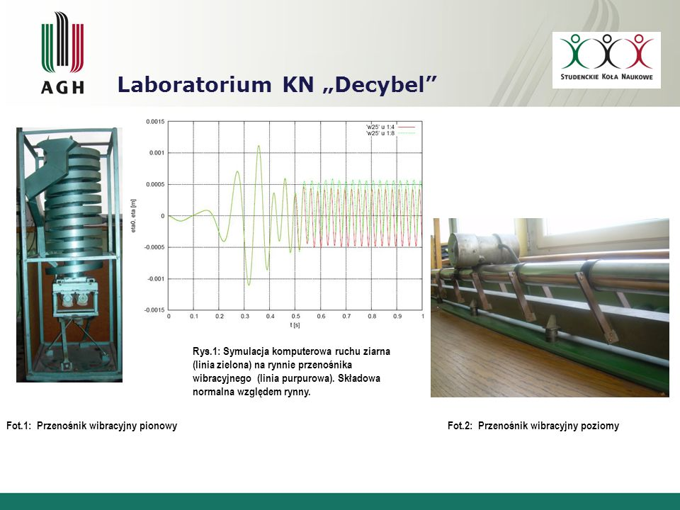 "Laboratorium KN ""Decybel"" Fot.1: Przenośnik wibracyjny pionowyFot.2: Przenośnik wibracyjny poziomy Rys.1: Symulacja komputerowa ruchu ziarna (linia zi"