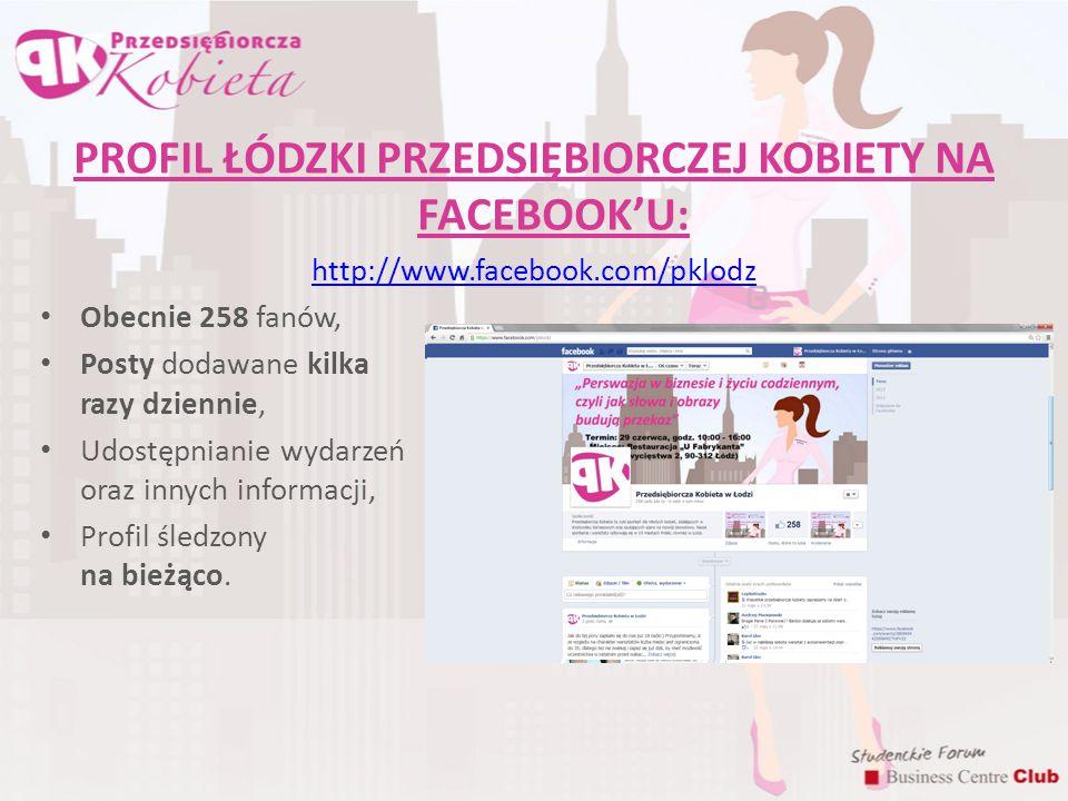 PROFIL ŁÓDZKI PRZEDSIĘBIORCZEJ KOBIETY NA FACEBOOK'U: http://www.facebook.com/pklodz Obecnie 258 fanów, Posty dodawane kilka razy dziennie, Udostępnia