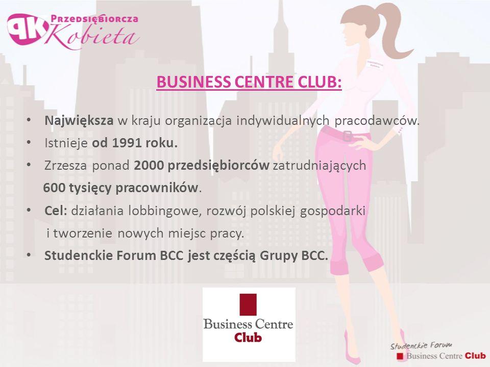 BUSINESS CENTRE CLUB: Największa w kraju organizacja indywidualnych pracodawców. Istnieje od 1991 roku. Zrzesza ponad 2000 przedsiębiorców zatrudniają