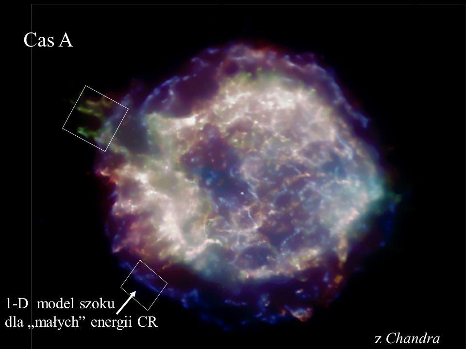 """Cas A 1-D model szoku dla """"małych energii CR z Chandra"""