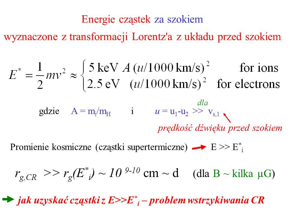 Energie cząstek za szokiem wyznaczone z transformacji Lorentz a z układu przed szokiem gdzie A = m i /m H i u = u 1 -u 2 >> v s,1 prędkość dźwięku przed szokiem Promienie kosmiczne (cząstki supertermiczne) E >> E * i r g,CR >> r g (E * i ) ~ 10 9-10 cm ~ d (dla B ~ kilka µG) dla jak uzyskać cząstki z E>>E * i – problem wstrzykiwania CR