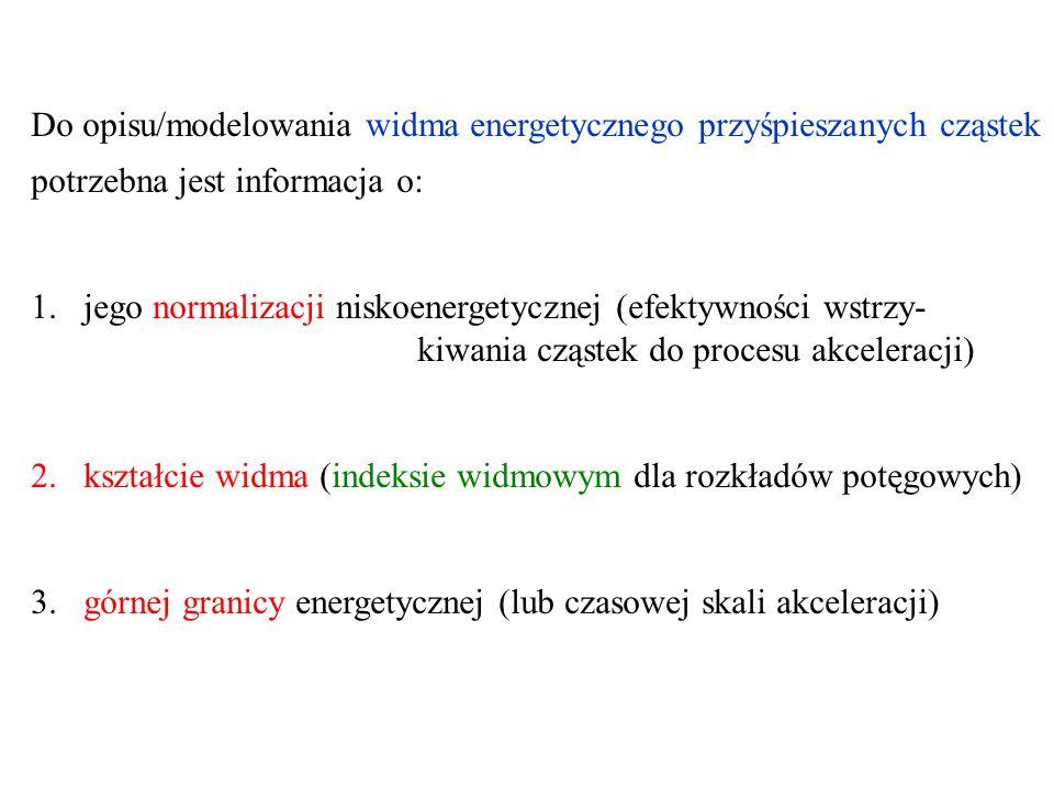 Do opisu/modelowania widma energetycznego przyśpieszanych cząstek potrzebna jest informacja o: 1.jego normalizacji niskoenergetycznej (efektywności wstrzy- kiwania cząstek do procesu akceleracji) 2.kształcie widma (indeksie widmowym dla rozkładów potęgowych) 3.