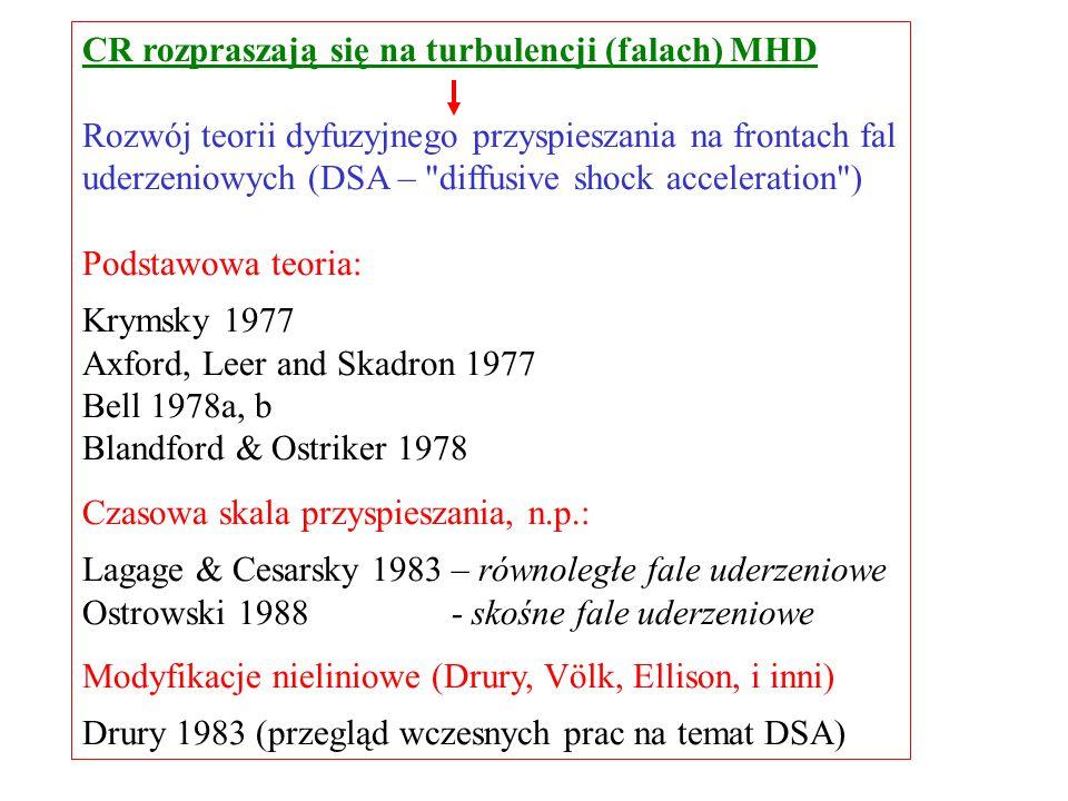 CR rozpraszają się na turbulencji (falach) MHD Rozwój teorii dyfuzyjnego przyspieszania na frontach fal uderzeniowych (DSA – diffusive shock acceleration ) Podstawowa teoria: Krymsky 1977 Axford, Leer and Skadron 1977 Bell 1978a, b Blandford & Ostriker 1978 Czasowa skala przyspieszania, n.p.: Lagage & Cesarsky 1983 – równoległe fale uderzeniowe Ostrowski 1988 - skośne fale uderzeniowe Modyfikacje nieliniowe (Drury, Völk, Ellison, i inni) Drury 1983 (przegląd wczesnych prac na temat DSA)