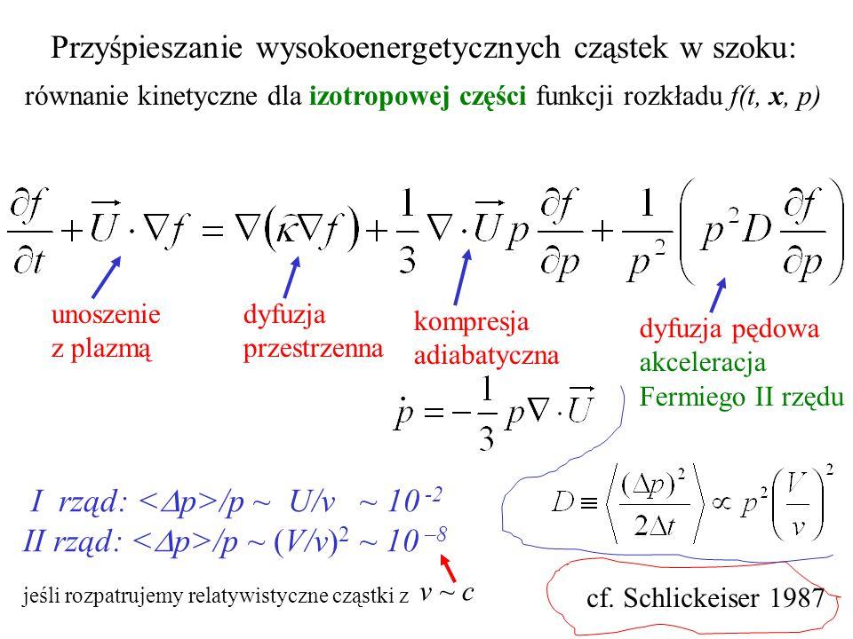 Przyśpieszanie wysokoenergetycznych cząstek w szoku: równanie kinetyczne dla izotropowej części funkcji rozkładu f(t, x, p) unoszenie z plazmą dyfuzja przestrzenna kompresja adiabatyczna dyfuzja pędowa akceleracja Fermiego II rzędu.