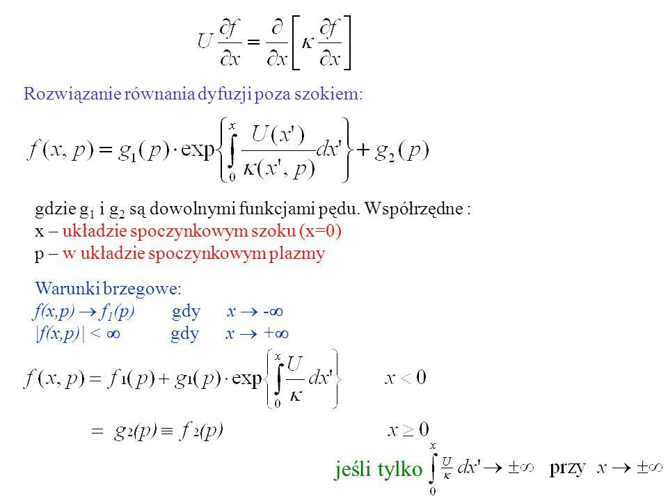 gdzie g 1 i g 2 są dowolnymi funkcjami pędu.