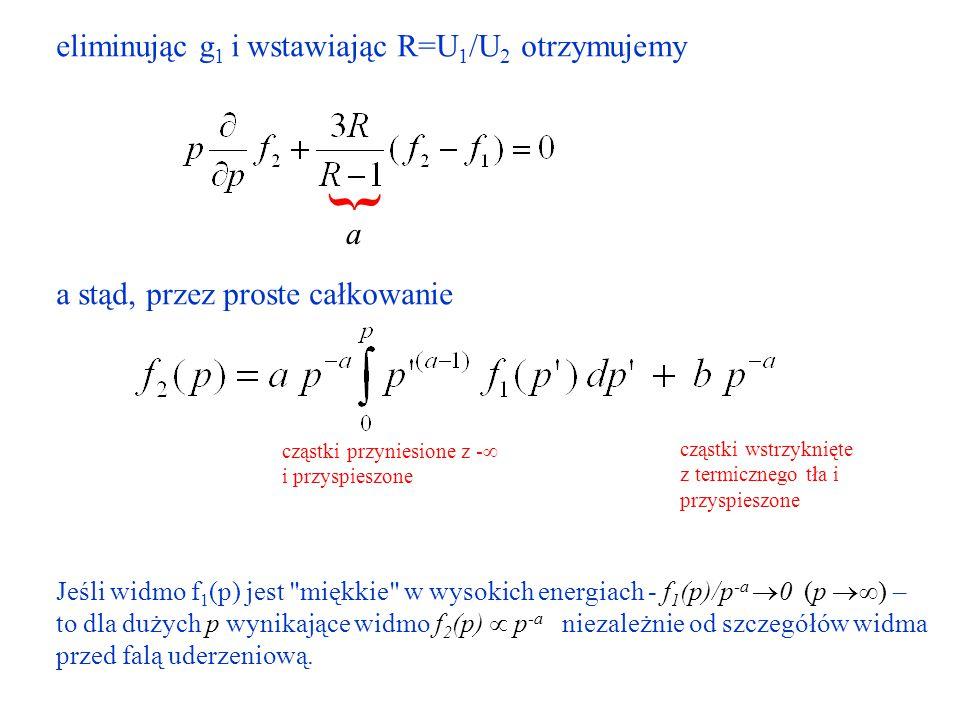 eliminując g 1 i wstawiając R=U 1 /U 2 otrzymujemy { a a stąd, przez proste całkowanie cząstki przyniesione z -  i przyspieszone cząstki wstrzyknięte z termicznego tła i przyspieszone Jeśli widmo f 1 (p) jest miękkie w wysokich energiach - f 1 (p)/p -a  0 (p  ) – to dla dużych p wynikające widmo f 2 (p)  p -a niezależnie od szczegółów widma przed falą uderzeniową.