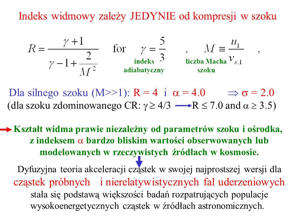 Dla silnego szoku (M>>1): R = 4 i  = 4.0   = 2.0 (dla szoku zdominowanego CR:   4/3 R  7.0 and   3.5) indeks adiabatyczny liczba Macha szoku Indeks widmowy zależy JEDYNIE od kompresji w szoku Kształt widma prawie niezależny od parametrów szoku i ośrodka, z indeksem  bardzo bliskim wartości obserwowanych lub modelowanych w rzeczywistych źródłach w kosmosie.
