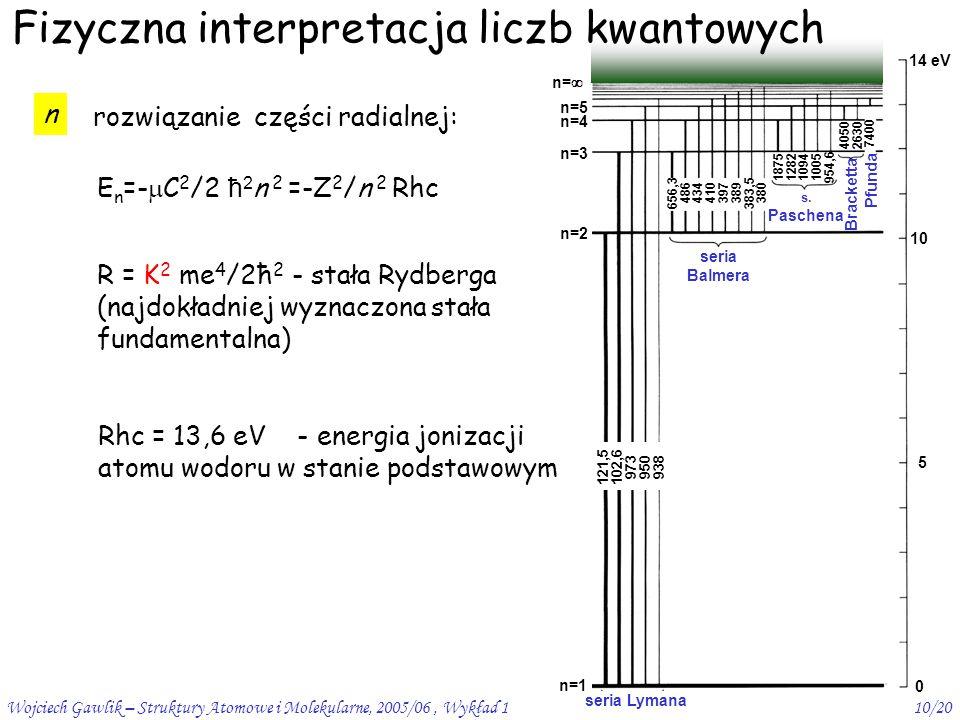 Wojciech Gawlik – Struktury Atomowe i Molekularne, 2005/06, Wykład 110/20 n rozwiązanie części radialnej: E n =-  C 2 /2 ħ 2 n 2 =-Z 2 /n 2 Rhc R = K 2 me 4 /2ħ 2 - stała Rydberga (najdokładniej wyznaczona stała fundamentalna) Rhc = 13,6 eV - energia jonizacji atomu wodoru w stanie podstawowym 14 eV 10 5 0 121,5102,6 973950938 656,3 486434410397389 383,5 380 1875128210941005 954,6 40502630 7400 seria Balmera seria Lymana s.