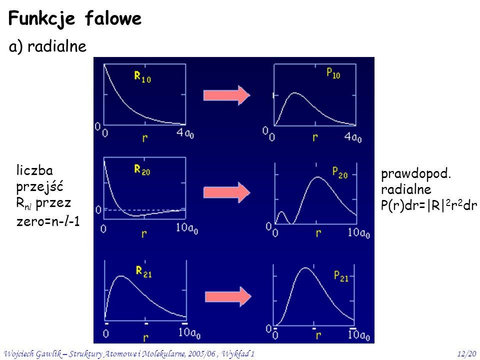 Wojciech Gawlik – Struktury Atomowe i Molekularne, 2005/06, Wykład 112/20 Funkcje falowe liczba przejść R n l przez zero=n- l -1 prawdopod. radialne P
