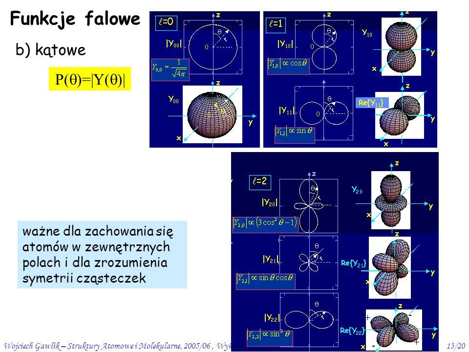 Wojciech Gawlik – Struktury Atomowe i Molekularne, 2005/06, Wykład 113/20 Funkcje falowe P(  )=|Y(  )| ważne dla zachowania się atomów w zewnętrznych polach i dla zrozumienia symetrii cząsteczek b) kątowe