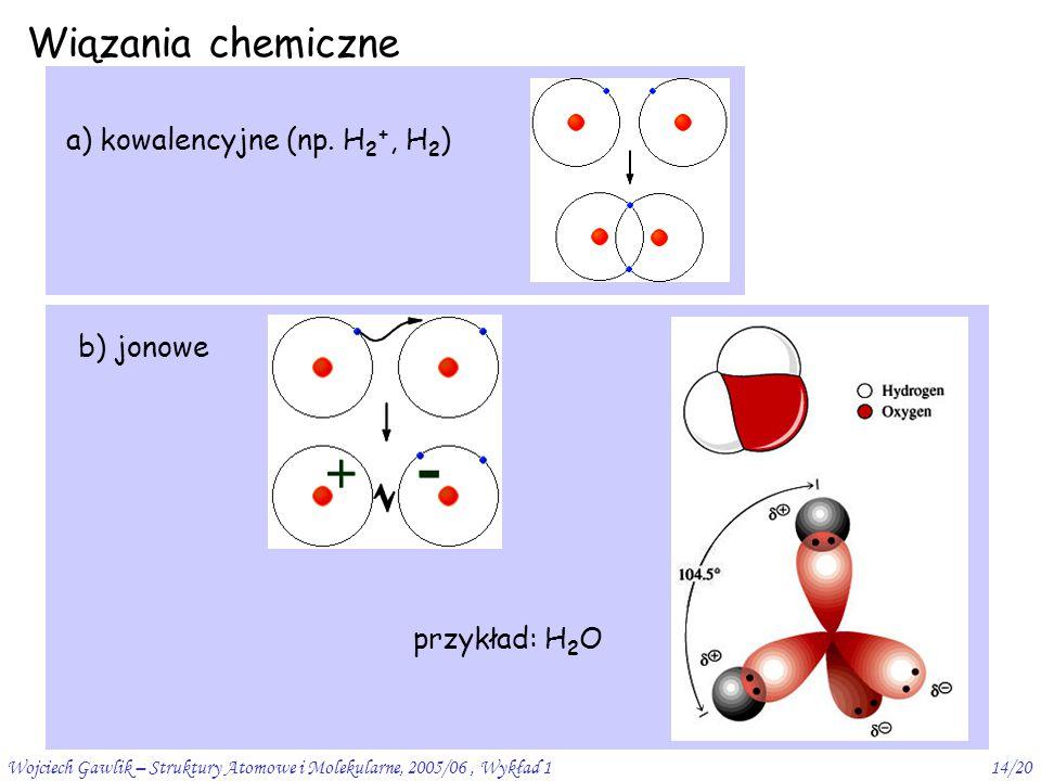 Wojciech Gawlik – Struktury Atomowe i Molekularne, 2005/06, Wykład 114/20 Wiązania chemiczne a) kowalencyjne (np. H 2 +, H 2 ) b) jonowe przykład: H 2