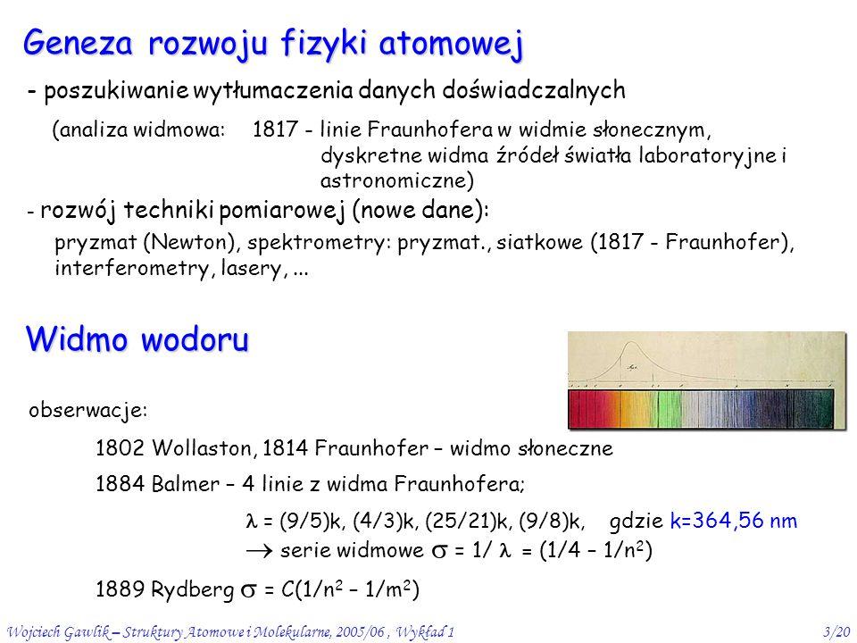 Wojciech Gawlik – Struktury Atomowe i Molekularne, 2005/06, Wykład 13/20 Widmo wodoru obserwacje: 1802 Wollaston, 1814 Fraunhofer – widmo słoneczne 1884 Balmer – 4 linie z widma Fraunhofera; = (9/5)k, (4/3)k, (25/21)k, (9/8)k, gdzie k=364,56 nm  serie widmowe  = 1/ = (1/4 – 1/n 2 ) 1889 Rydberg  = C(1/n 2 – 1/m 2 ) Geneza rozwoju fizyki atomowej - poszukiwanie wytłumaczenia danych doświadczalnych (analiza widmowa: 1817 - linie Fraunhofera w widmie słonecznym, dyskretne widma źródeł światła laboratoryjne i astronomiczne) - rozwój techniki pomiarowej (nowe dane): pryzmat (Newton), spektrometry: pryzmat., siatkowe (1817 - Fraunhofer), interferometry, lasery,...