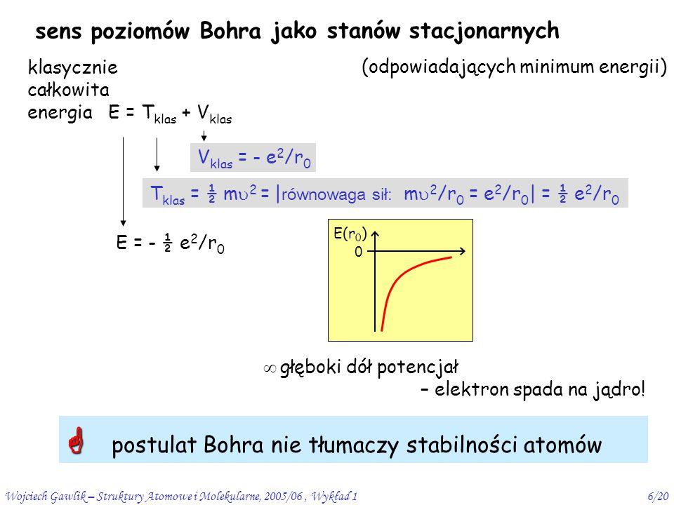 Wojciech Gawlik – Struktury Atomowe i Molekularne, 2005/06, Wykład 16/20 sens poziomów Bohra  postulat Bohra nie tłumaczy stabilności atomów jako stanów stacjonarnych (odpowiadających minimum energii) klasycznie całkowita energia E = T klas + V klas T klas = ½ m  2 = | równowaga sił: m  2 /r 0 = e 2 /r 0 | = ½ e 2 /r 0 E = - ½ e 2 /r 0 V klas = - e 2 /r 0 E(r 0 ) 0.