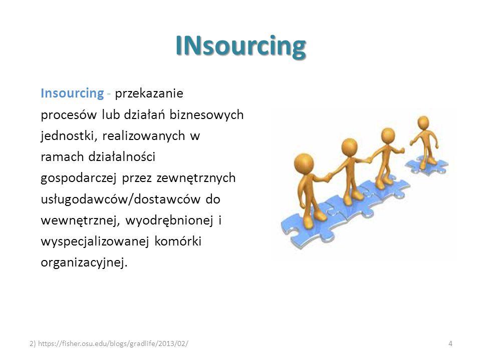 INsourcing Insourcing - przekazanie procesów lub działań biznesowych jednostki, realizowanych w ramach działalności gospodarczej przez zewnętrznych us