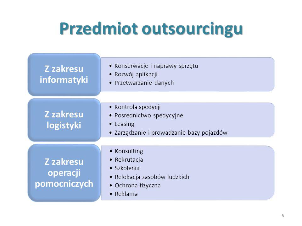 Przedmiot outsourcingu 6 Konserwacje i naprawy sprzętu Rozwój aplikacji Przetwarzanie danych Z zakresu informatyki Kontrola spedycji Pośrednictwo sped