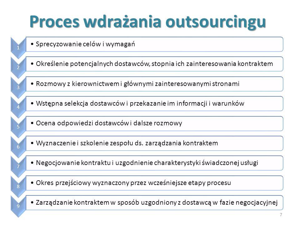 Rodzaje i kryteria outsourcingu 8 Kryteria podziału Rodzaj wydzielanych funkcji Rodzaj wydzielanej działalności Rodzaj outsourcingu wg funkcji Cel wydzielenia Złożoność wydzielanych funkcji Trwałość wydzielenia Miejsce wykonywania usługi outsourcingowej Forma podporządkowania Zakres wydzielenia Outsourcing zagraniczny Inne rodzaje outsourcingu Pojęcia pokrewne Alternatywne działania organizacyjne Rodzaje outsourcingu Outsourcing funkcji: pomocniczych, kierowniczych, podstawowych Outsourcing działalności: ubocznej, pomocniczej, zasadniczej Outsourcing usług: informatycznych, finansowych, świadczonych lokalnie i centralnie, Outsourcing: logistyki, zasobów ludzkich, naprawczy, dostosowawczy, rozwojowy, strategiczny, taktyczny, całkowity, częściowy(selektywny), sprzedaż i najem zwrotny, budowlany, wirtualny, podwykonawstwo, kooperacja przedsiębiorstw, leasing pracowniczy, kontraktowanie pracy Outsourcing pojedynczych funkcji Outsourcing procesów / Business Process Outsourcing(BPO), Outsourcing obszarów funkcjonalnych Outsourcing kapitałowy(wewnętrzny) outsourcing kontraktowy (zewnętrzny) szczególny przypadek samozatrudnienie Wydzielenie wewnętrzne Offshore outsourcing,, Nearshore outsourcing, Onshore outsourcing, Do-it-yourself offshore, CoSourcing Business Transformational Outsourcing (BTO), Knowledge Process Outsourcing (KPO)