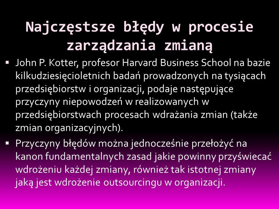 Najczęstsze błędy wdrażania zmian Nieuświadomienie zespołowi konieczności dokonania zmian (nieuchronność zmian); Brak silnej koalicji liderów zmiany (grupa wsparcia); Brak wystarczająco precyzyjnej wizji zmian, planu i celów (zbyt ogólna wizja); Brak wystarczającej komunikacji wizji i planu zmiany (zbyt ogólne komunikaty managementu); Nieusunięcie przeszkód utrudniających realizację wizji i planu (zasoby, ludzie, procedury itp.); Brak systematycznego planowania i kreowania szybkich sukcesów (podział na składowe); Zbyt wczesne świętowanie zwycięstwa (powodujące spadek zainteresowania); Brak zakotwiczenia zmian w kulturze organizacyjnej (brak zwyczajów).