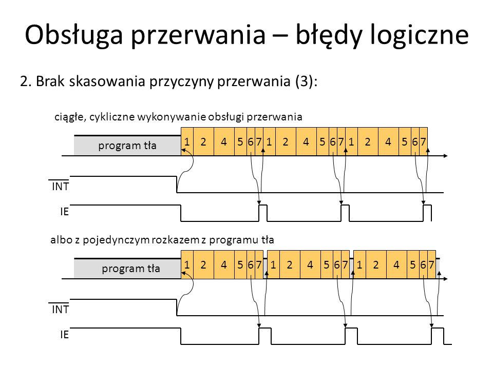 2. Brak skasowania przyczyny przerwania (3): 245671 program tła 245671245671 INT IE ciągłe, cykliczne wykonywanie obsługi przerwania program tła 24567