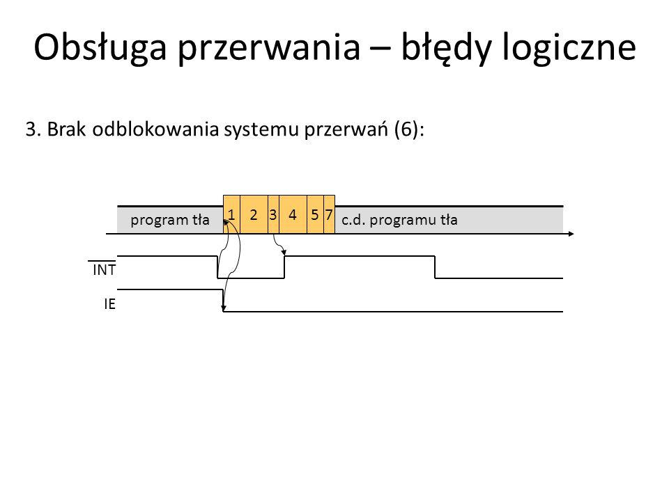 c.d. programu tła 324571 program tła INT IE Obsługa przerwania – błędy logiczne 3. Brak odblokowania systemu przerwań (6):