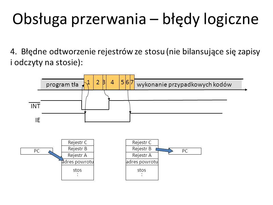 4. Błędne odtworzenie rejestrów ze stosu (nie bilansujące się zapisy i odczyty na stosie): wykonanie przypadkowych kodów 324576 program tła INT IE 1 a