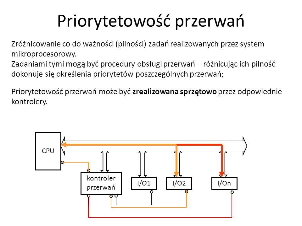 Priorytetowość przerwań może być zrealizowana sprzętowo przez odpowiednie kontrolery. kontroler przerwań CPU I/O1I/O2I/On Zróżnicowanie co do ważności