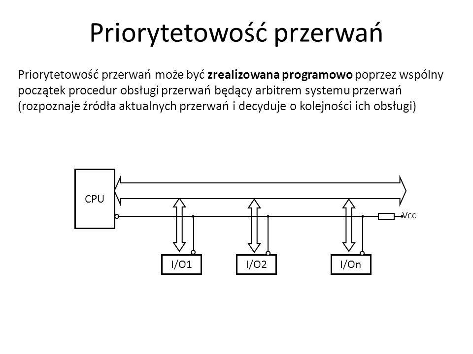 Priorytetowość przerwań może być zrealizowana programowo poprzez wspólny początek procedur obsługi przerwań będący arbitrem systemu przerwań (rozpozna