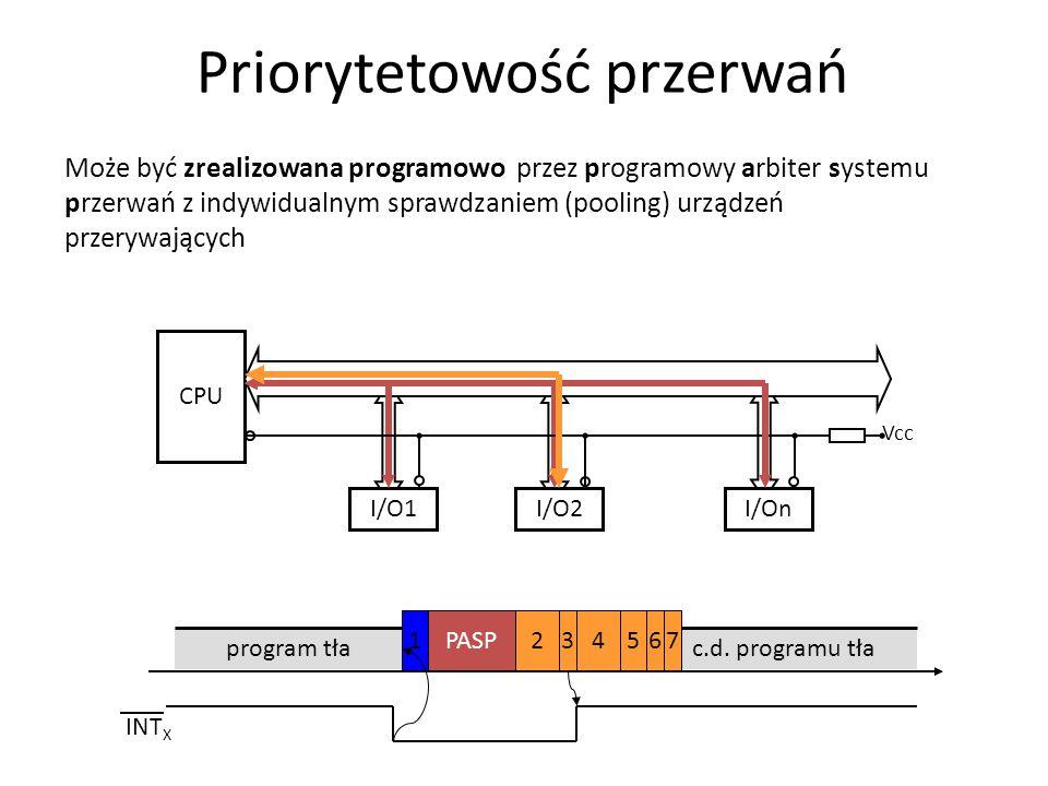 Może być zrealizowana programowo przez programowy arbiter systemu przerwań z indywidualnym sprawdzaniem (pooling) urządzeń przerywających CPU I/O1I/O2