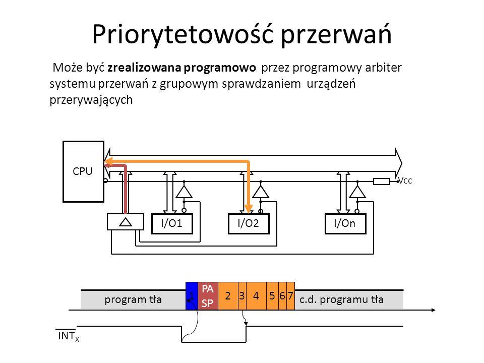 Może być zrealizowana programowo przez programowy arbiter systemu przerwań z grupowym sprawdzaniem urządzeń przerywających c.d. programu tła 4567132 P
