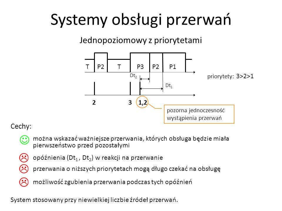 Jednopoziomowy z priorytetami Cechy: Dt 2 2 3 1,2 Dt 1 T P2 T P3 P2 P1 pozorna jednoczesność wystąpienia przerwań priorytety: 3>2>1 Systemy obsługi pr