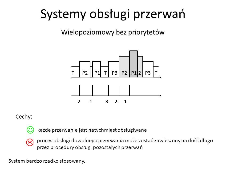 Wielopoziomowy bez priorytetów 2 1 3 2 1 T P2 P1 T P3 P2 P1 2 P3 T Systemy obsługi przerwań Cechy: każde przerwanie jest natychmiast obsługiwane proce