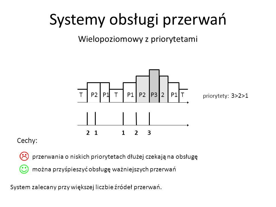 Wielopoziomowy z priorytetami System zalecany przy większej liczbie źródeł przerwań. 2 1 1 2 3 T P2 P1 T P1 P2 P3 2 P1 T priorytety: 3>2>1 Cechy: możn
