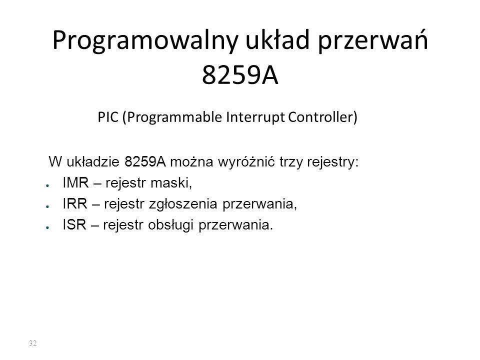 32 Programowalny układ przerwań 8259A W układzie 8259A można wyróżnić trzy rejestry: ● IMR – rejestr maski, ● IRR – rejestr zgłoszenia przerwania, ● I