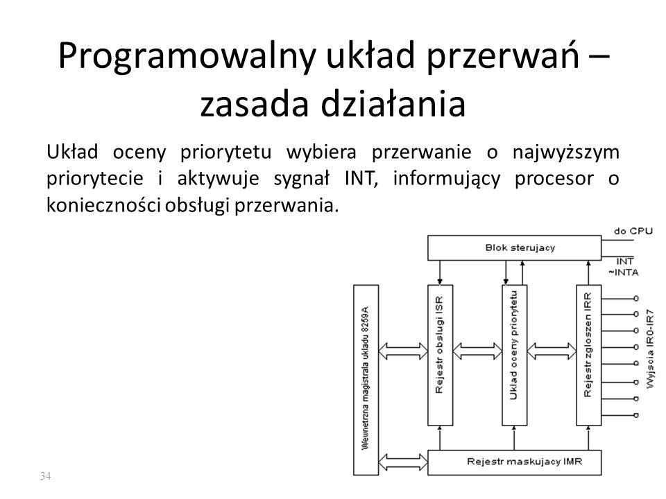 34 Programowalny układ przerwań – zasada działania Układ oceny priorytetu wybiera przerwanie o najwyższym priorytecie i aktywuje sygnał INT, informują
