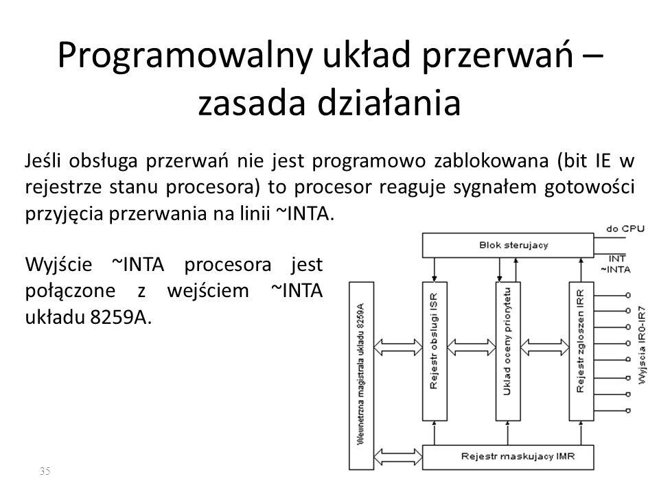 35 Programowalny układ przerwań – zasada działania Jeśli obsługa przerwań nie jest programowo zablokowana (bit IE w rejestrze stanu procesora) to proc