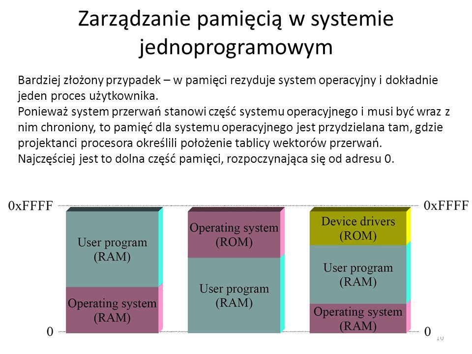 Zarządzanie pamięcią w systemie jednoprogramowym 10 Bardziej złożony przypadek – w pamięci rezyduje system operacyjny i dokładnie jeden proces użytkow