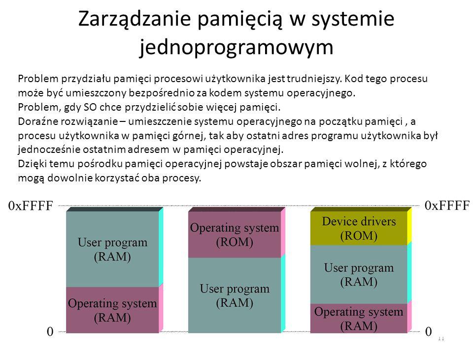 Zarządzanie pamięcią w systemie jednoprogramowym 11 Problem przydziału pamięci procesowi użytkownika jest trudniejszy. Kod tego procesu może być umies