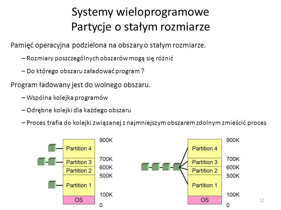 Systemy wieloprogramowe Partycje o stałym rozmiarze 12 Pamięć operacyjna podzielona na obszary o stałym rozmiarze. – Rozmiary poszczególnych obszarów