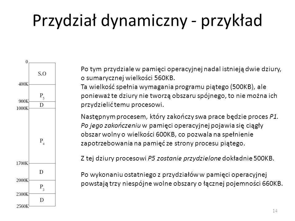 Przydział dynamiczny - przykład 14 Po tym przydziale w pamięci operacyjnej nadal istnieją dwie dziury, o sumarycznej wielkości 560KB. Ta wielkość speł