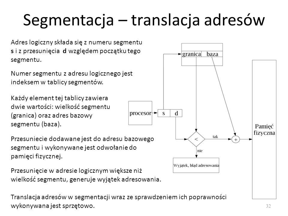 Segmentacja – translacja adresów 32 Adres logiczny składa się z numeru segmentu s i z przesunięcia d względem początku tego segmentu. Numer segmentu z