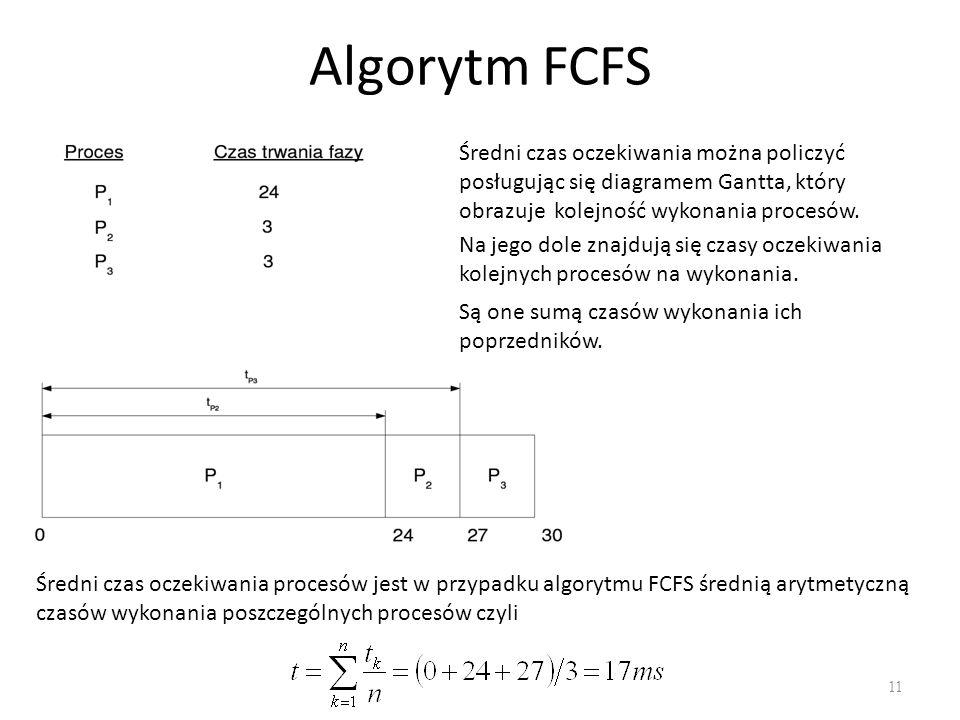 Algorytm FCFS 11 Średni czas oczekiwania można policzyć posługując się diagramem Gantta, który obrazuje kolejność wykonania procesów. Na jego dole zna