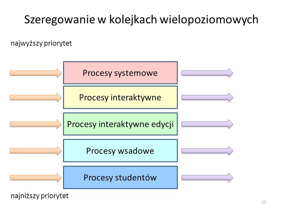 Szeregowanie w kolejkach wielopoziomowych 23 najwyższy priorytet najniższy priorytet Procesy systemowe Procesy interaktywne Procesy interaktywne edycj