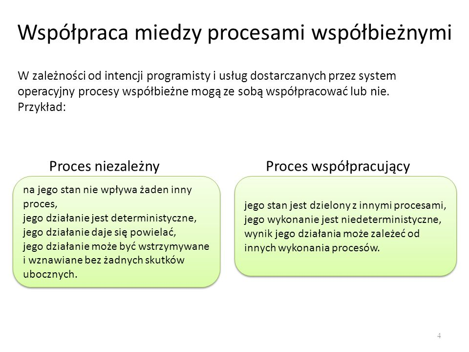 Współpraca miedzy procesami współbieżnymi 4 W zależności od intencji programisty i usług dostarczanych przez system operacyjny procesy współbieżne mog