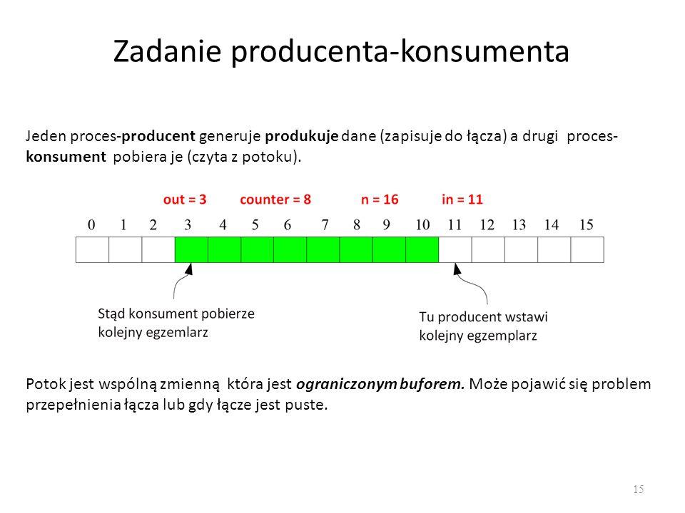 Zadanie producenta-konsumenta 15 Jeden proces-producent generuje produkuje dane (zapisuje do łącza) a drugi proces- konsument pobiera je (czyta z poto