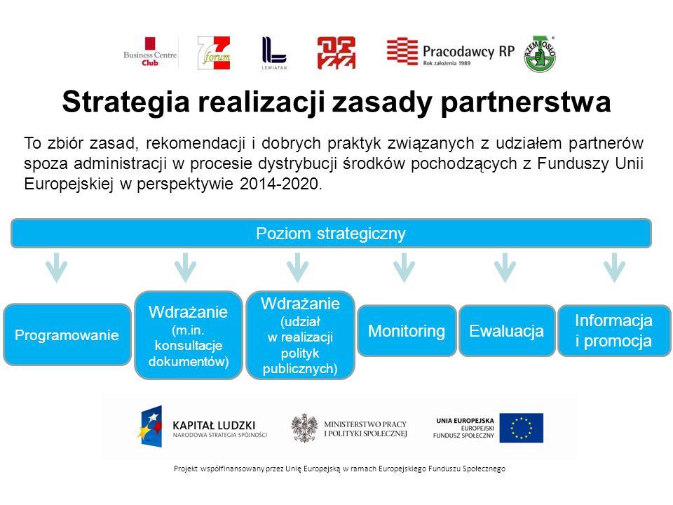 Strategia realizacji zasady partnerstwa Projekt współfinansowany przez Unię Europejską w ramach Europejskiego Funduszu Społecznego To zbiór zasad, rek