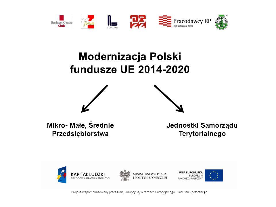 Projekt współfinansowany przez Unię Europejską w ramach Europejskiego Funduszu Społecznego Modernizacja Polski fundusze UE 2014-2020 Mikro- Małe, Średnie Przedsiębiorstwa Jednostki Samorządu Terytorialnego