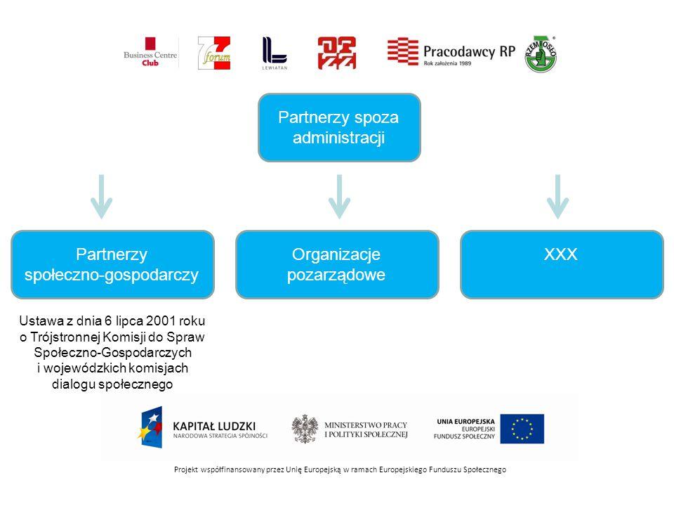 Partnerzy spoza administracji Partnerzy społeczno-gospodarczy Organizacje pozarządowe XXX Ustawa z dnia 6 lipca 2001 roku o Trójstronnej Komisji do Spraw Społeczno-Gospodarczych i wojewódzkich komisjach dialogu społecznego