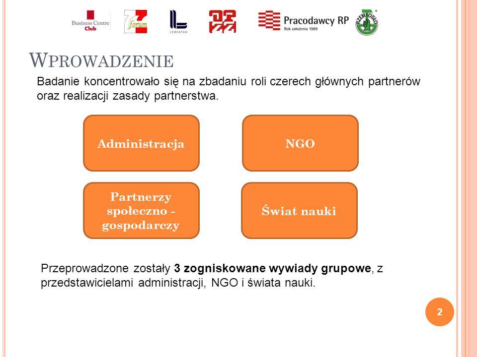 P ARTNERZY I PARTNERSTWO Partnerstwo metoda na racjonalne i trafne wydatkowanie środków - Postrzeganie potrzeby partnerstwa oparte było głównie na racjonalizacji i lepszym dopasowaniu do potrzeb wydatkowania środków - Natomiast jak szukamy efektywności wydatkowania tych środków to to grono musi być dużo bardziej zróżnicowane (administracja).