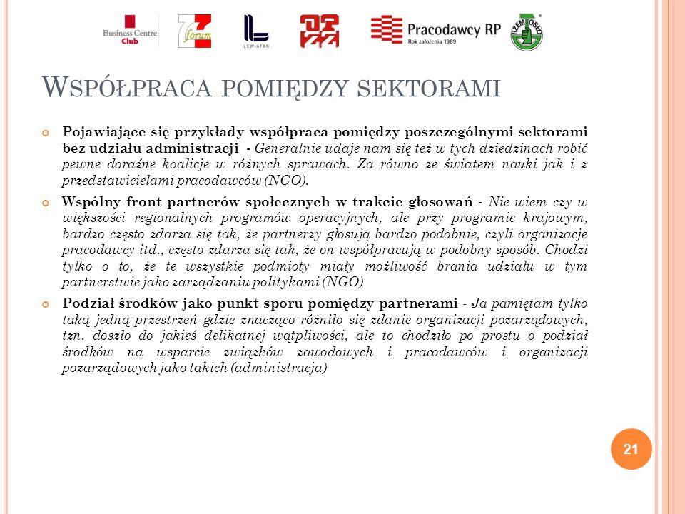 W SPÓŁPRACA POMIĘDZY SEKTORAMI Pojawiające się przykłady współpraca pomiędzy poszczególnymi sektorami bez udziału administracji - Generalnie udaje nam się też w tych dziedzinach robić pewne doraźne koalicje w różnych sprawach.