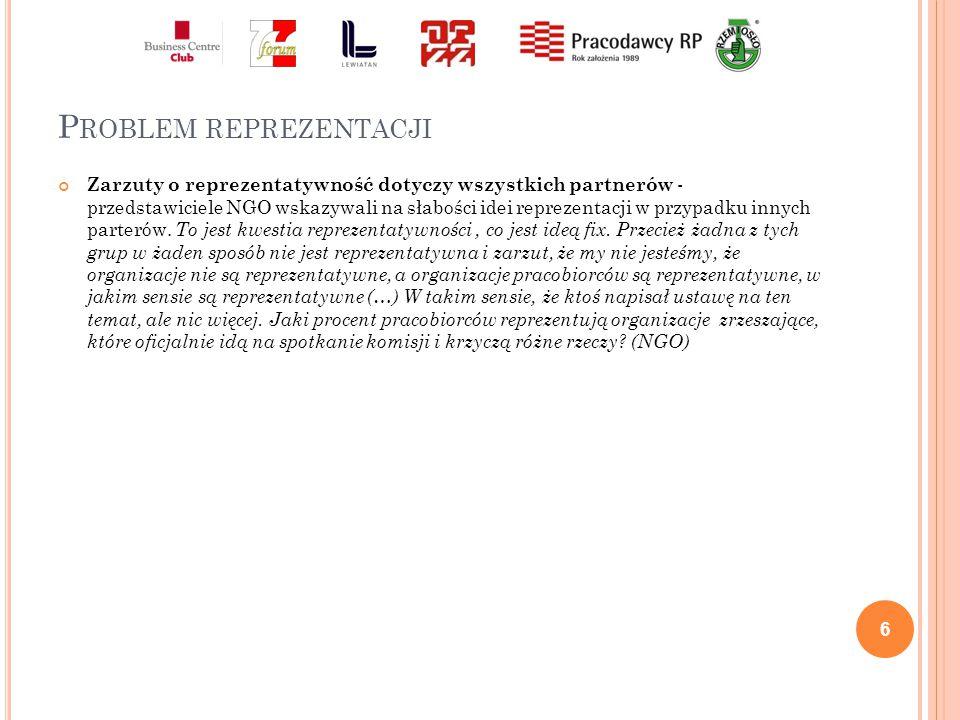 P ROBLEM REPREZENTACJI Zarzuty o reprezentatywność dotyczy wszystkich partnerów - przedstawiciele NGO wskazywali na słabości idei reprezentacji w przypadku innych parterów.